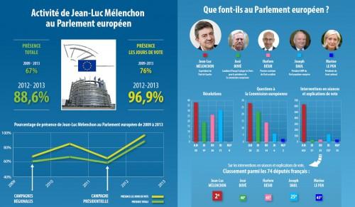 Infographie_JLM_Parlement_Europeen.jpg